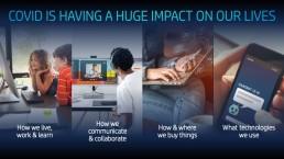 Corporate Innovation Slide