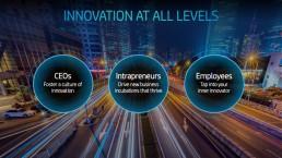 Corporate Innovation Tips Slide